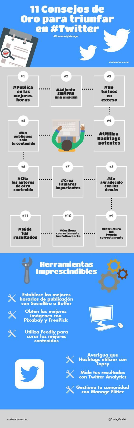 Marketing, tecnología, internet: Infografías imprescindibles