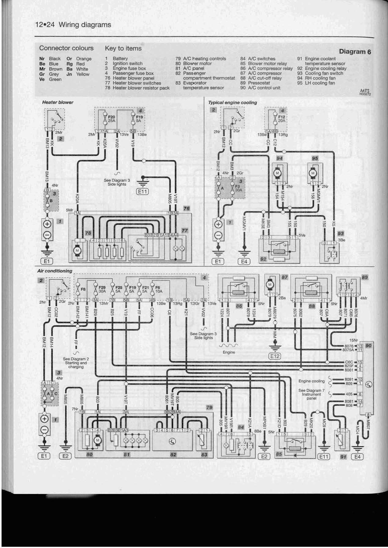 Manual Electrico De Peugeot Partner Citroen Berlingo En Taringa 2 0 Hdi Engine Diagram
