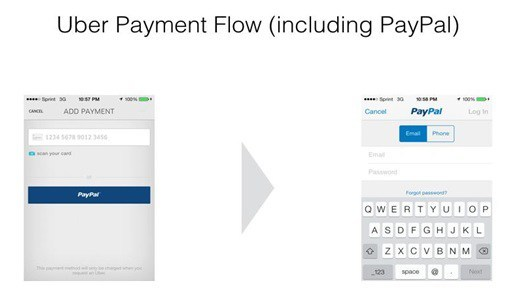 how to add paypal to uber