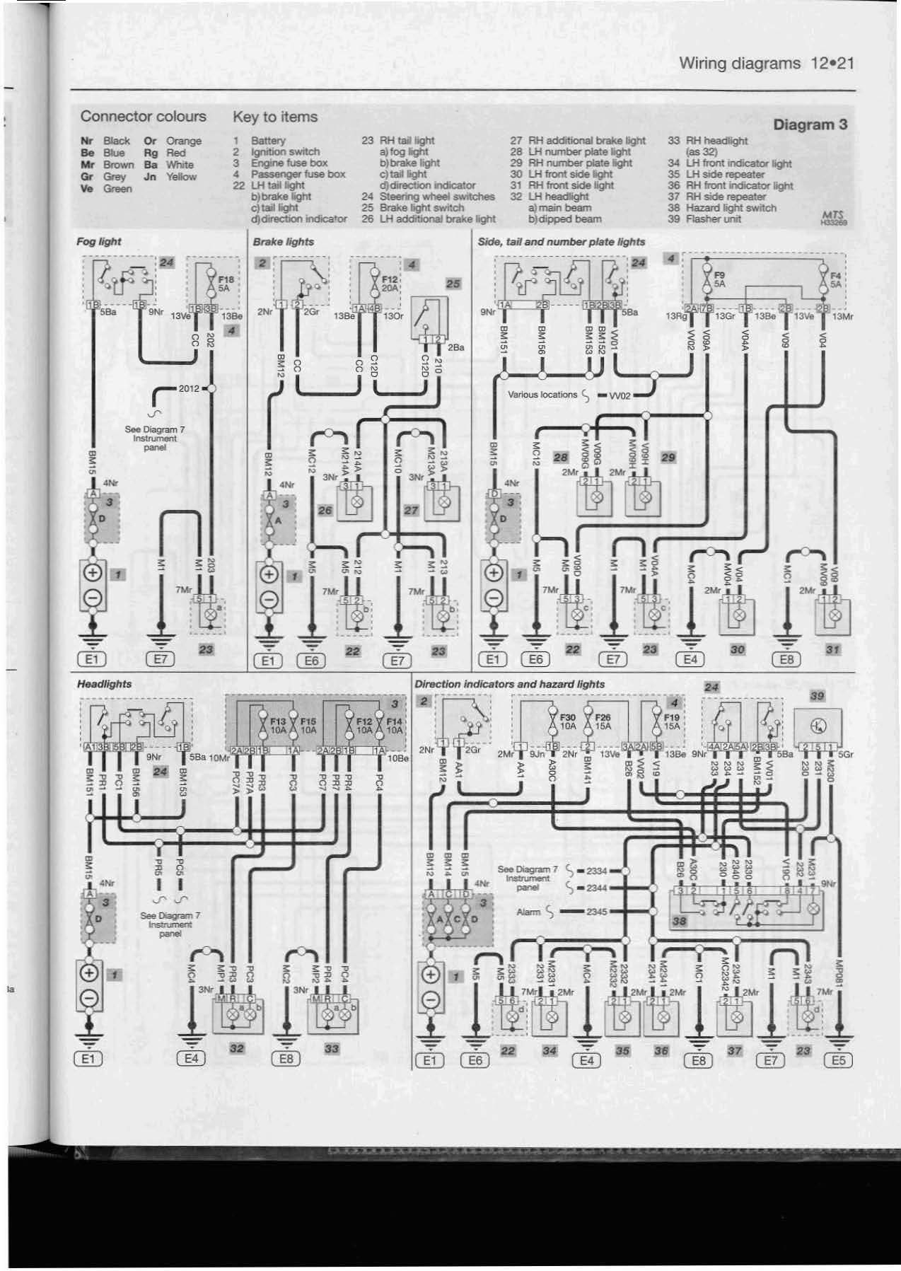 Manual Electrico De Peugeot Partner Citroen Berlingo En Taringa Bsi Wiring Diagram